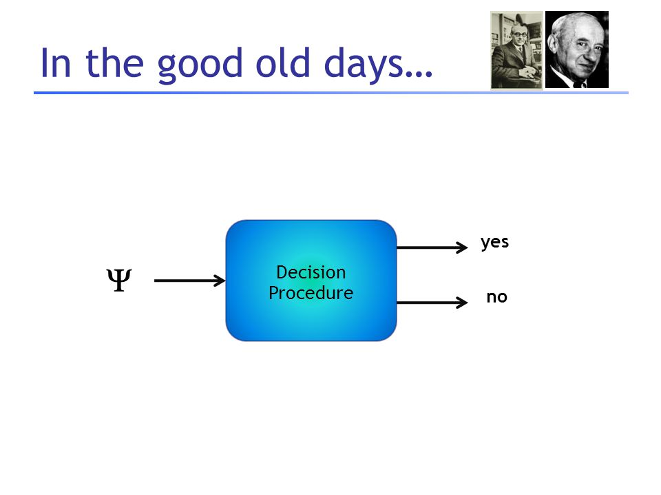 In the good old days… Decision Procedure  yes no