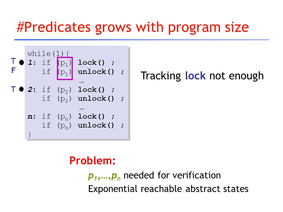 Tracking lock not enough #Predicates grows with program size Problem: p 1,…,p n needed for verification Exponential reachable abstract states while(1)