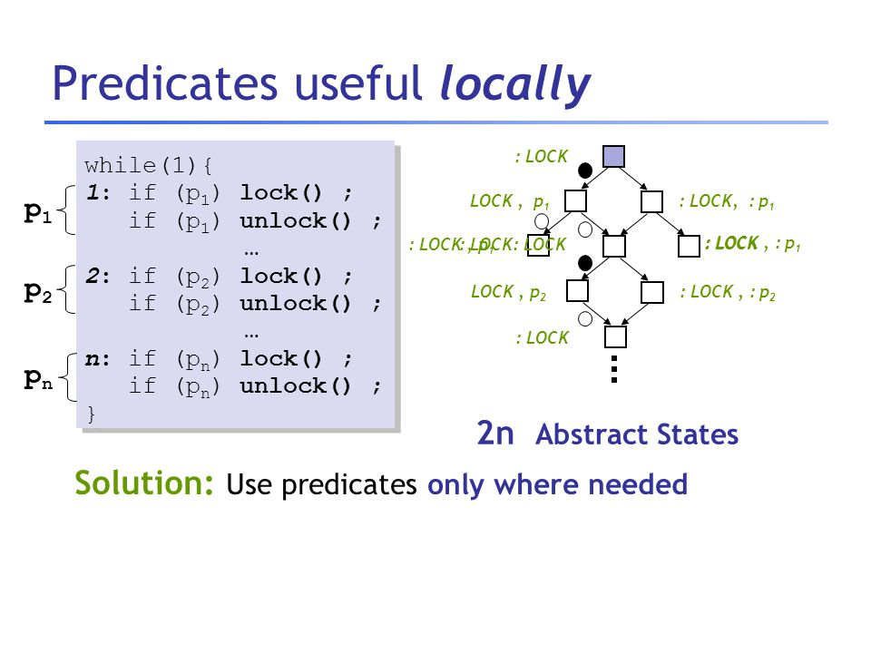 Predicates useful locally while(1){ 1: if (p 1 ) lock() ; if (p 1 ) unlock() ; … 2: if (p 2 ) lock() ; if (p 2 ) unlock() ; … n: if (p n ) lock() ; if