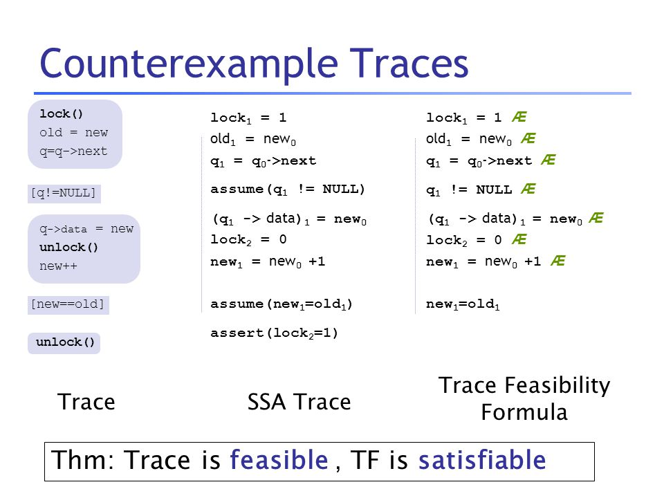 Counterexample Traces lock() old = new q=q->next [q!=NULL] q ->data = new unlock() new++ [new==old] unlock() TraceSSA Trace lock 1 = 1 old 1 = new 0 q
