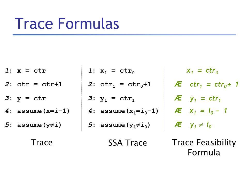 Trace Formulas 1: x = ctr 2: ctr = ctr+1 3: y = ctr 4: assume(x=i-1) 5: assume(y  i) Trace SSA Trace x 1 = ctr 0 Æ ctr 1 = ctr 0 + 1 Æ y 1 = ctr 1 Æ x 1 = i 0 - 1 Æ y 1  i 0 1: x 1 = ctr 0 2: ctr 1 = ctr 0 +1 3: y 1 = ctr 1 4: assume(x 1 =i 0 -1) 5: assume(y 1  i 0 ) Trace Feasibility Formula