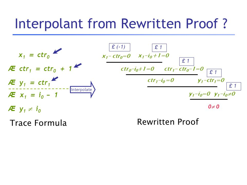 Interpolant from Rewritten Proof .