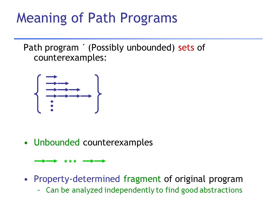 Meaning of Path Programs Path program ´ (Possibly unbounded) sets of counterexamples: Unbounded counterexamples Property-determined fragment of origin