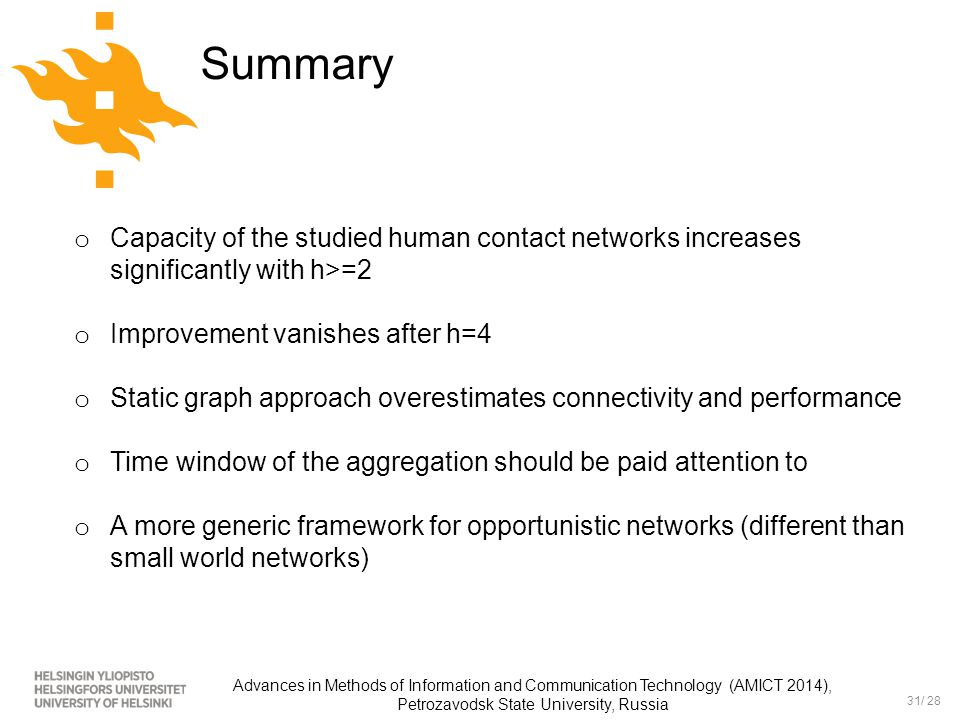 31/ 28 Advances in Methods of Information and Communication Technology (AMICT 2014), Petrozavodsk State University, Russia Summary o Capacity of the s