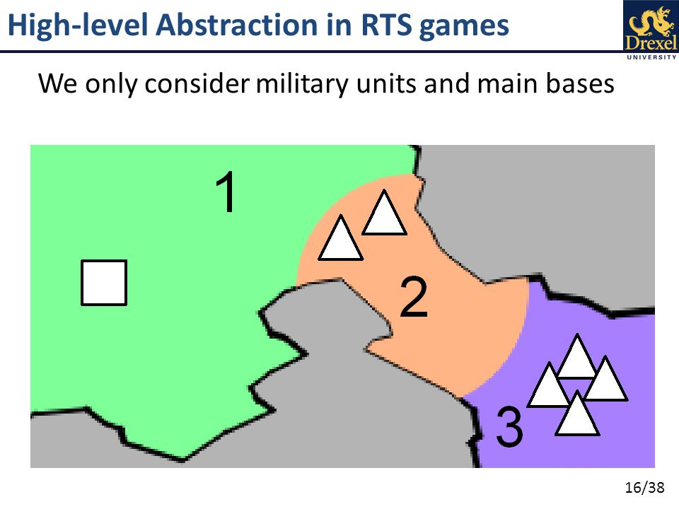 16/38 High-level Abstraction in RTS games We only consider military units and main bases