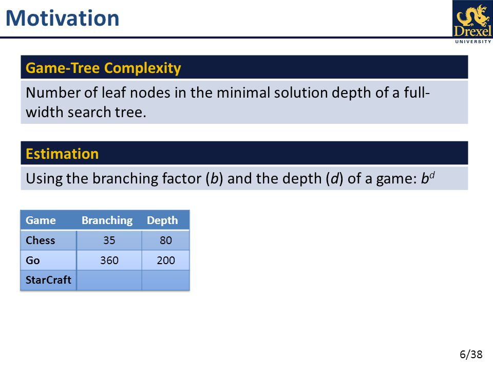 6/38 Motivation Game-Tree Complexity Number of leaf nodes in the minimal solution depth of a full- width search tree.