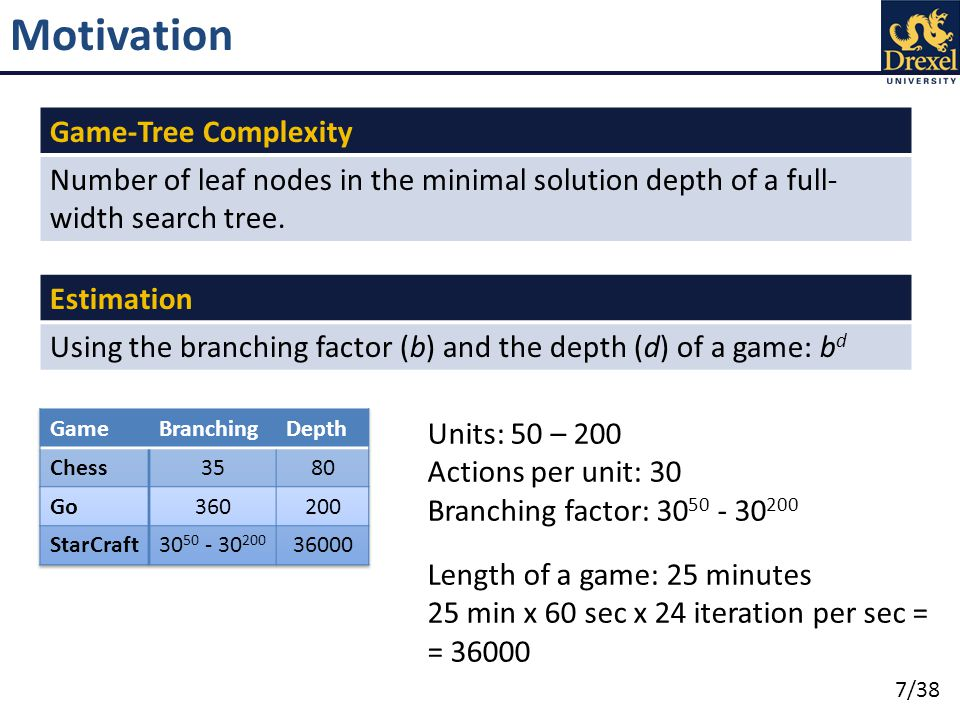 28/38 High-level Game-Tree Search MCTSCD