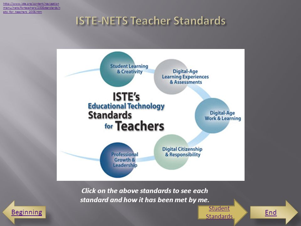 http://www.iste.org/content/navigation menu/nets/forteachers/2008standards/n ets_for_teachers_2008.htm Click on the above standards to see each standard and how it has been met by me.
