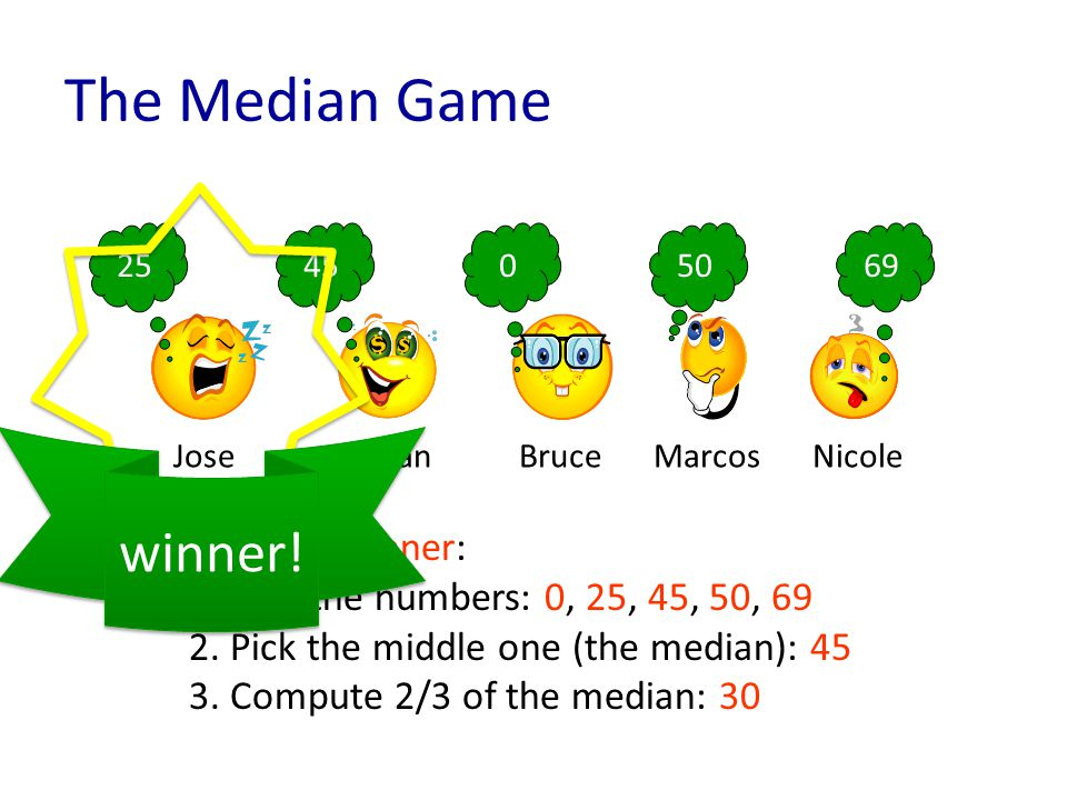 The Median Game JoseJulianBruceMarcosNicole 254505069 Calculating the winner: 1.