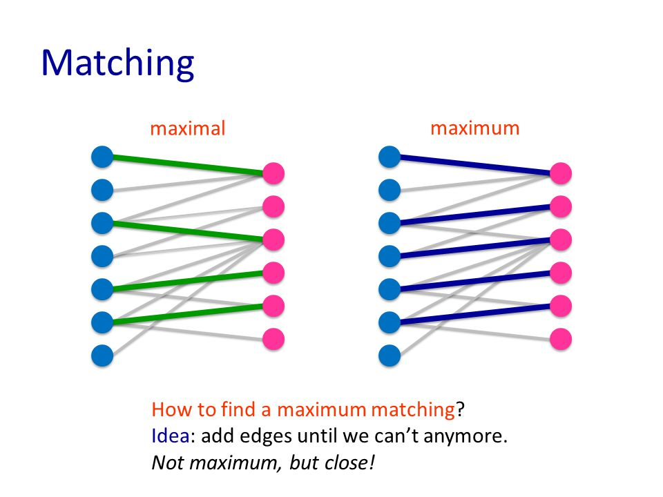 Matching How to find a maximum matching. Idea: add edges until we can't anymore.