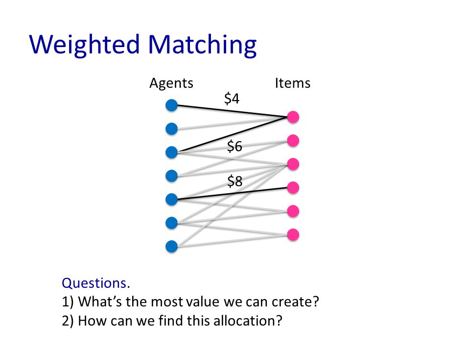 Weighted Matching Questions. 1) What's the most value we can create.