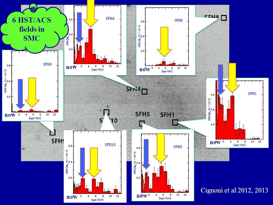 Cignoni et al 2012, 2013 6 HST/ACS fields in SMC now