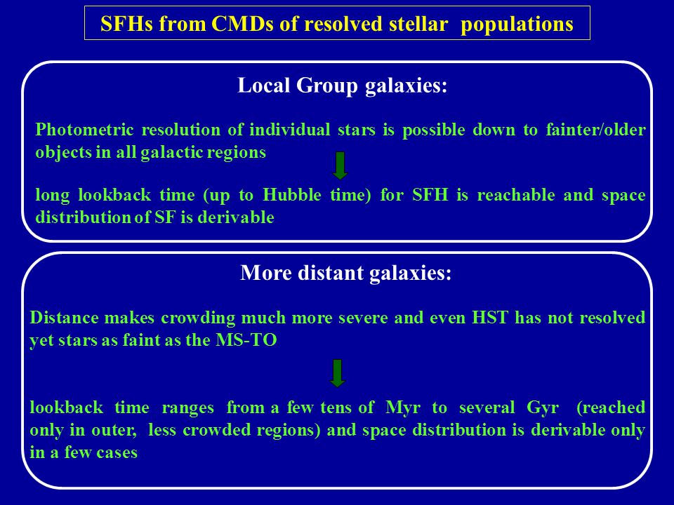 SFHs from CMDs of resolved stellar populations Local Group galaxies: Photometric resolution of individual stars is possible down to fainter/older objects in all galactic regions long lookback time (up to Hubble time) for SFH is reachable and space distribution of SF is derivable More distant galaxies: Distance makes crowding much more severe and even HST has not resolved yet stars as faint as the MS-TO lookback time ranges from a few tens of Myr to several Gyr (reached only in outer, less crowded regions) and space distribution is derivable only in a few cases