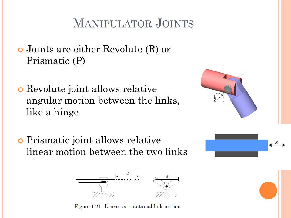M ANIPULATOR J OINTS Joints are either Revolute (R) or Prismatic (P) Revolute joint allows relative angular motion between the links, like a hinge Pri