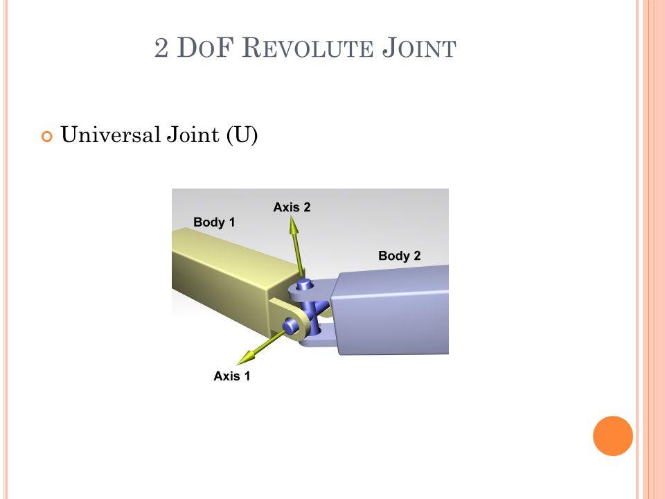 2 D O F R EVOLUTE J OINT Universal Joint (U)