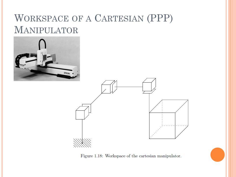 W ORKSPACE OF A C ARTESIAN (PPP) M ANIPULATOR