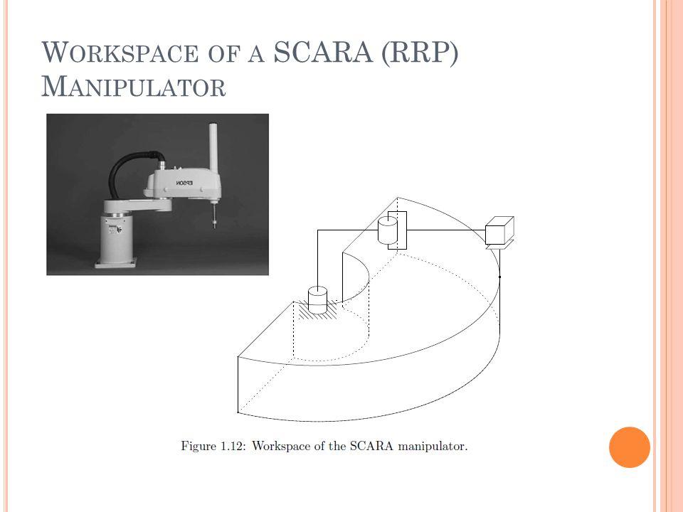 W ORKSPACE OF A SCARA (RRP) M ANIPULATOR