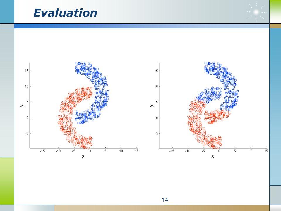Evaluation 14
