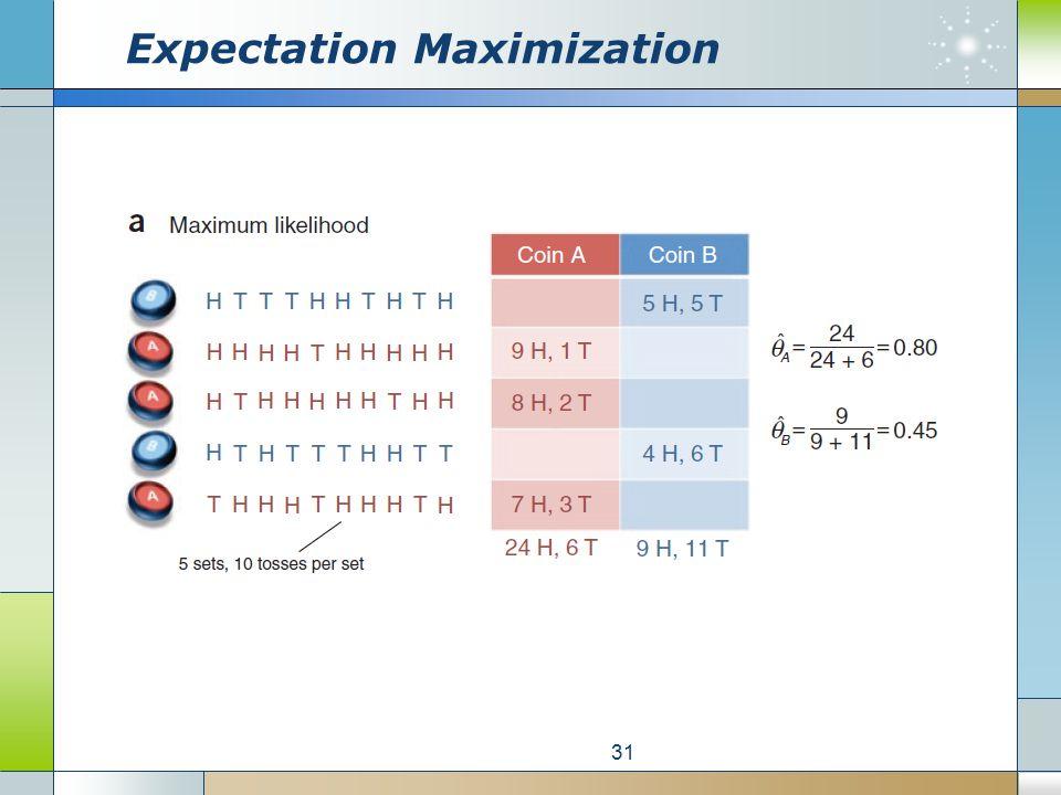 Expectation Maximization 31