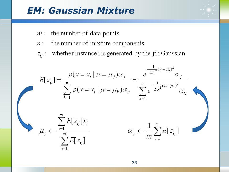 EM: Gaussian Mixture 33
