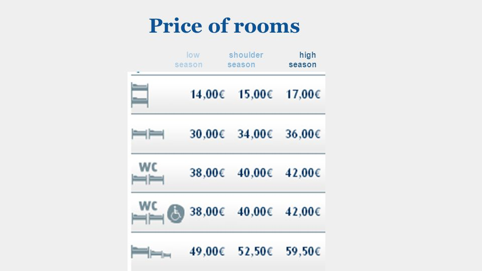 Price of rooms low shoulder high season season season