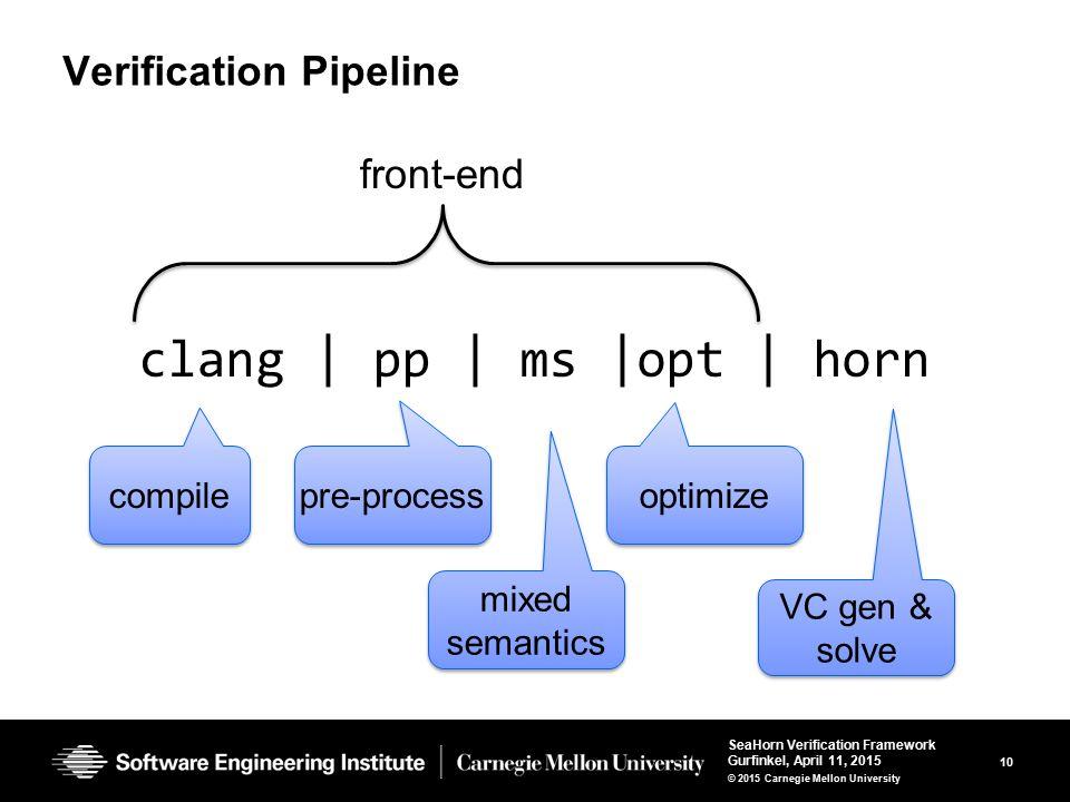 10 SeaHorn Verification Framework Gurfinkel, April 11, 2015 © 2015 Carnegie Mellon University Verification Pipeline clang | pp | ms |opt | horn front-end compile pre-process mixed semantics optimize VC gen & solve