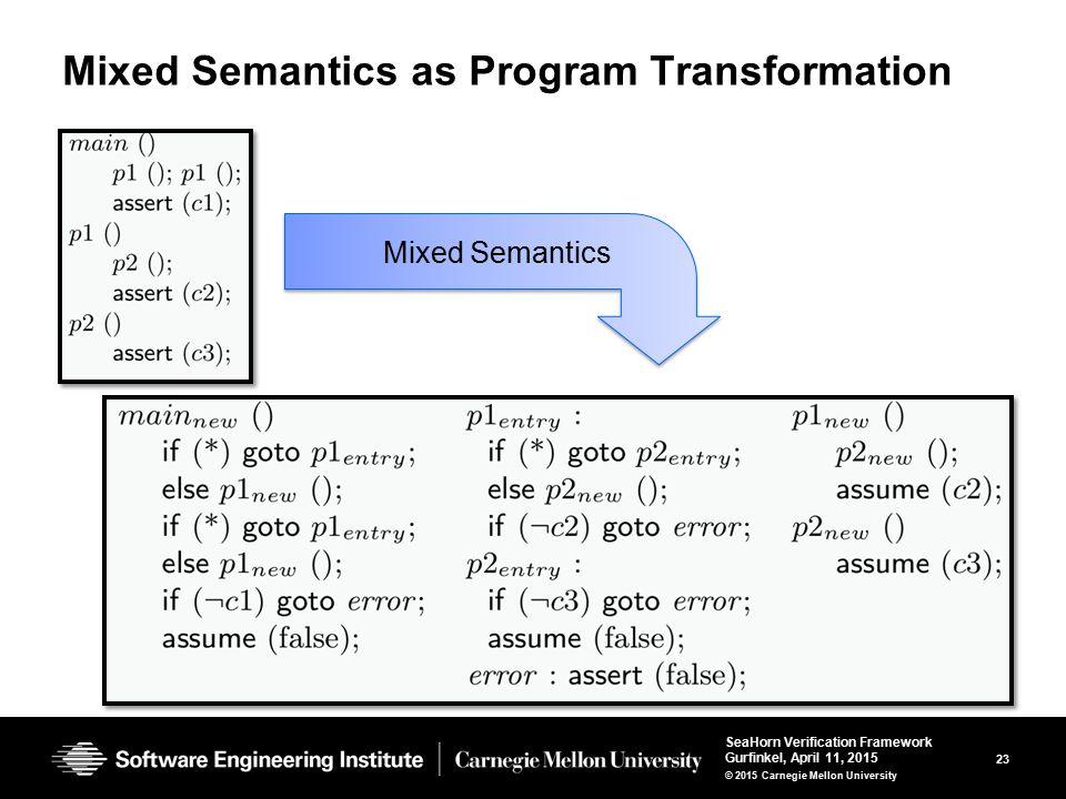 23 SeaHorn Verification Framework Gurfinkel, April 11, 2015 © 2015 Carnegie Mellon University Mixed Semantics as Program Transformation Mixed Semantic