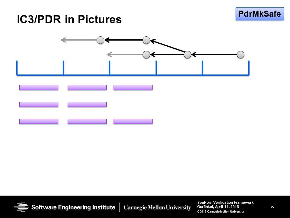 27 SeaHorn Verification Framework Gurfinkel, April 11, 2015 © 2015 Carnegie Mellon University IC3/PDR in Pictures PdrMkSafe