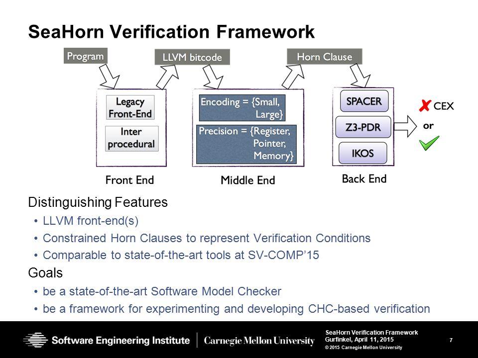 7 SeaHorn Verification Framework Gurfinkel, April 11, 2015 © 2015 Carnegie Mellon University SeaHorn Verification Framework Distinguishing Features LL