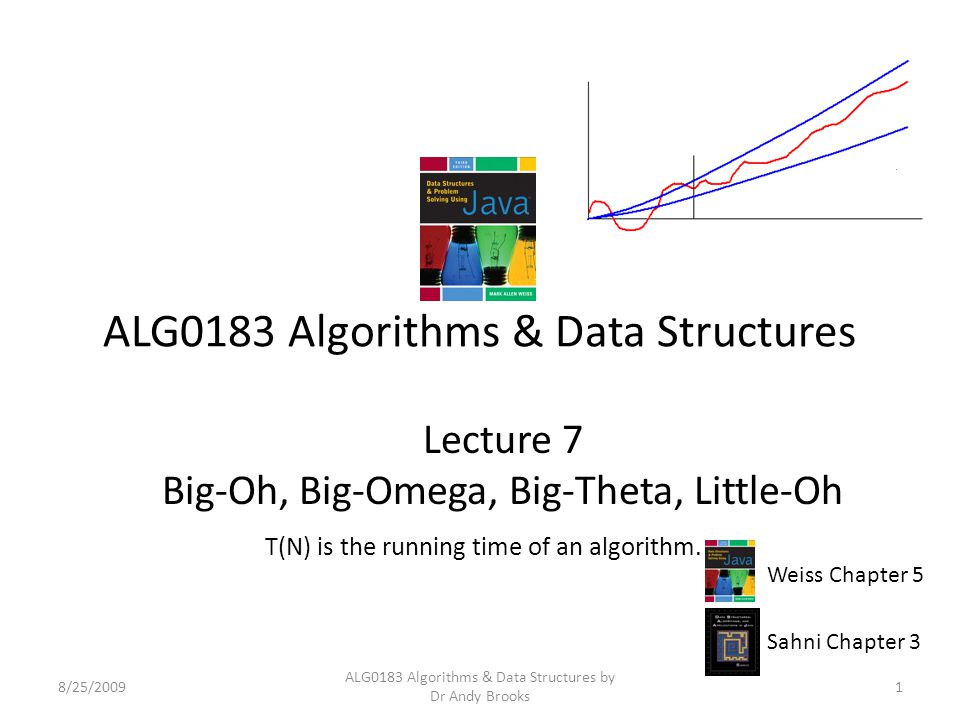 Estimating accurately for ten times as much input knowing Big-Oh has logarithmic terms is not as easy.
