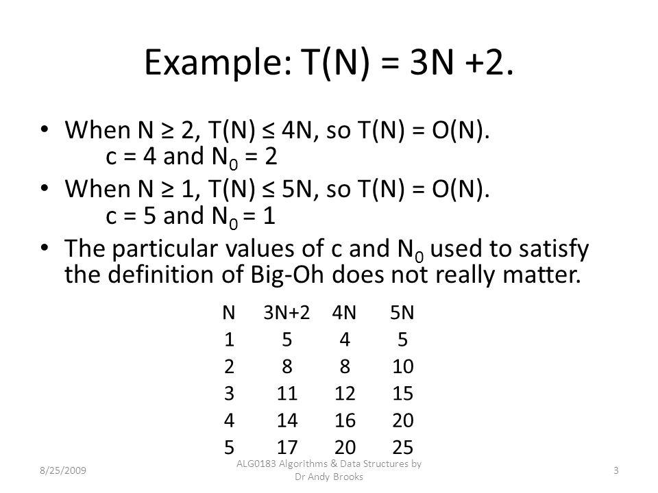 Example: T(N) = 3N +2. When N ≥ 2, T(N) ≤ 4N, so T(N) = O(N).