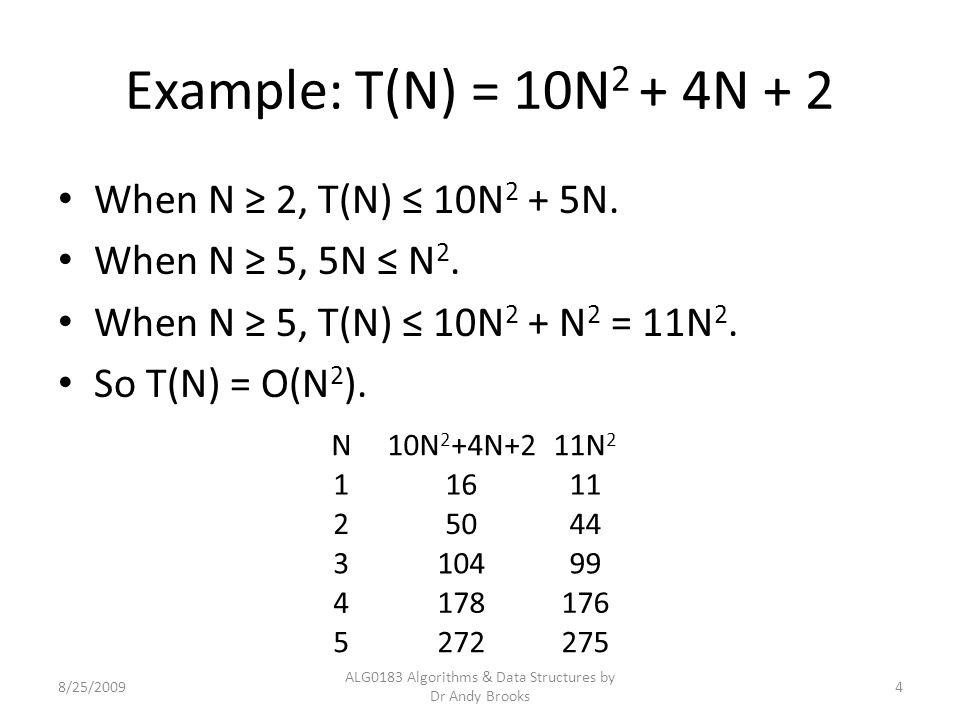 Example: T(N) = 6*2 N + N 2.When N ≥ 4, N 2 ≤ 2 N.