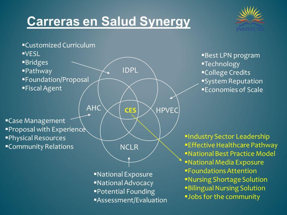 Carreras en Salud Synergy