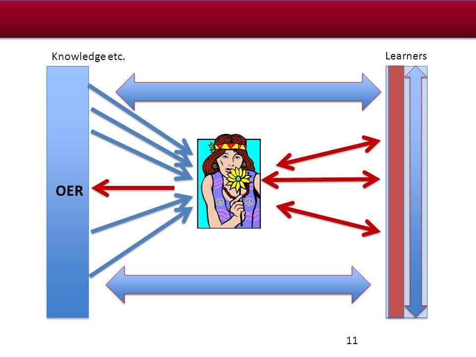 11 Knowledge etc. Learners OER