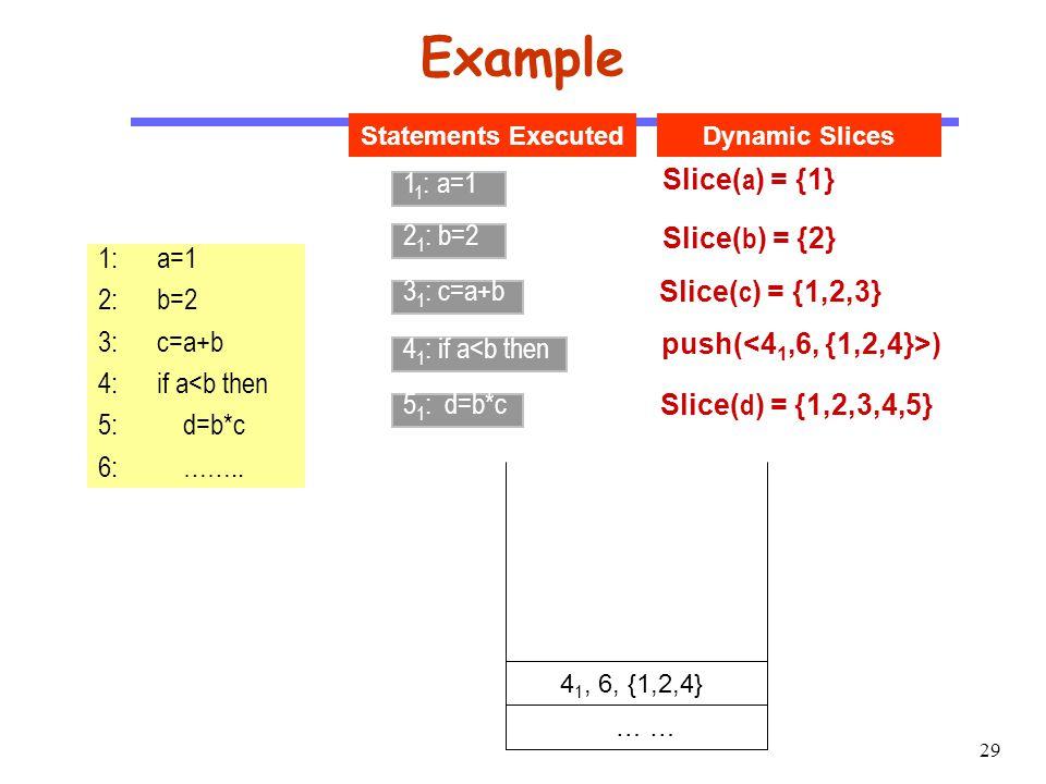 29 CS510 S o f t w a r e E n g i n e e r i n g Example 1: a=1 2: b=2 3: c=a+b 4: if a<b then 5: d=b*c 6: ……..