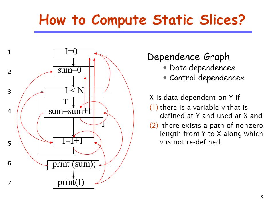 26 CS510 S o f t w a r e E n g i n e e r i n g Forward Dynamic Slice Computation The approaches we have discussed so far are backwards.
