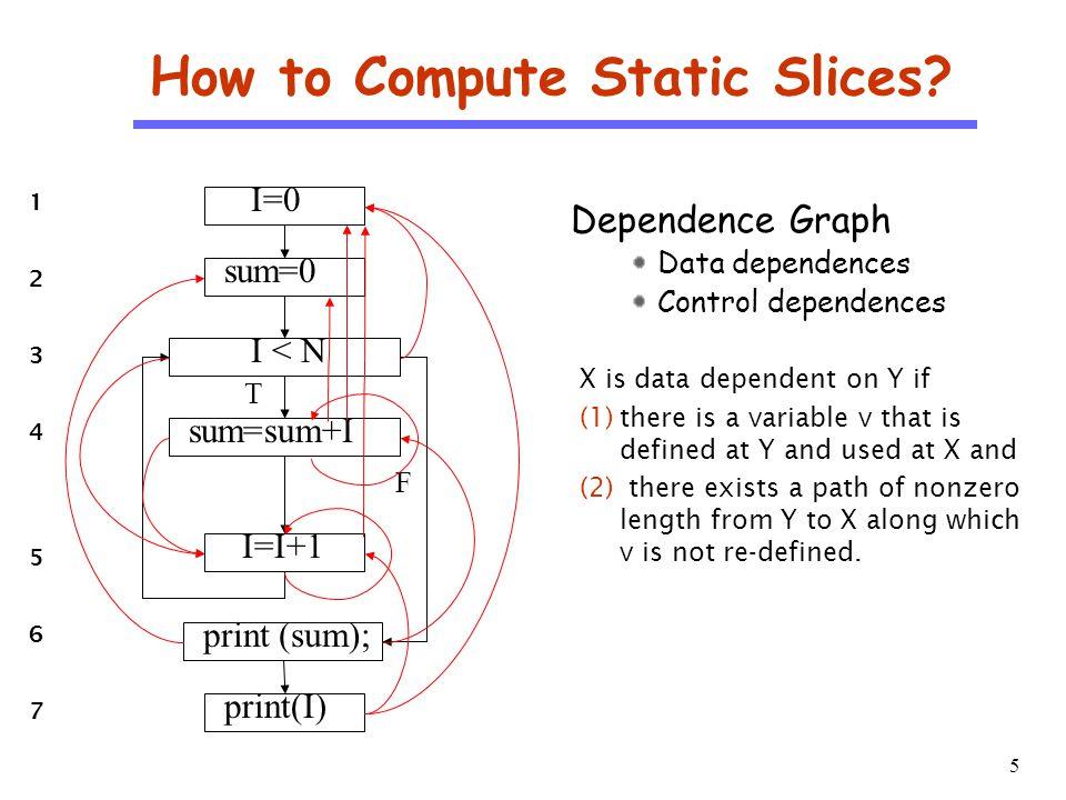 6 CS510 S o f t w a r e E n g i n e e r i n g How to Compute Static Slices.