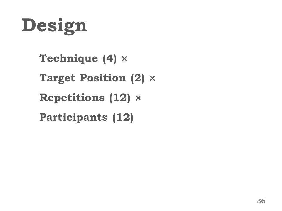 Design Technique (4) × Target Position (2) × Repetitions (12) × Participants (12) 36