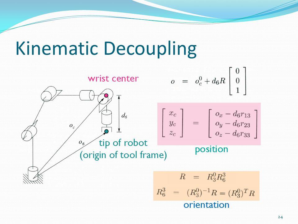 Kinematic Decoupling 24