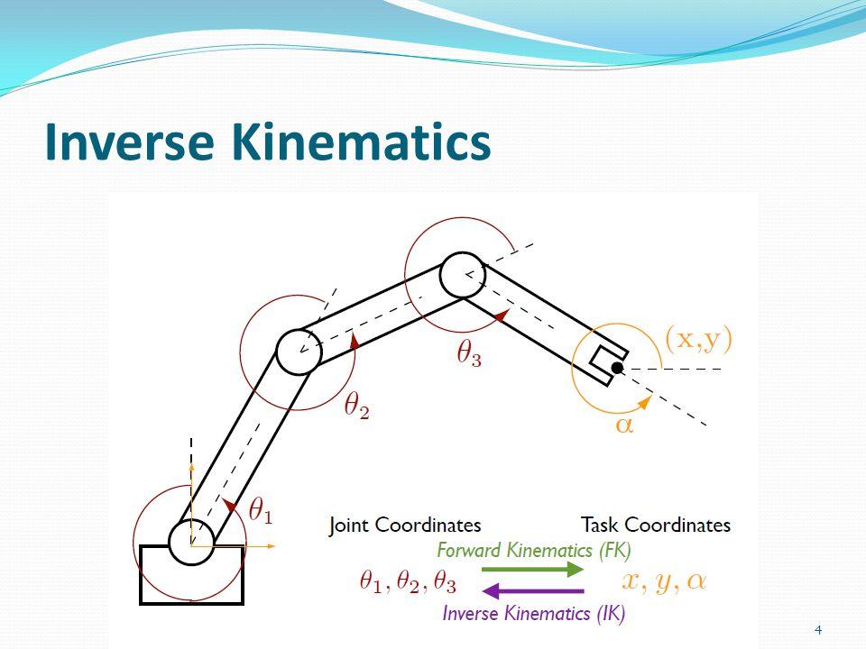 Inverse Kinematics 4