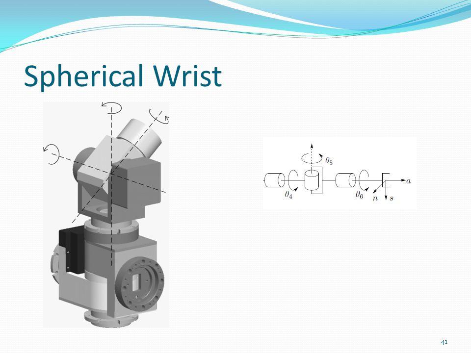 Spherical Wrist 41