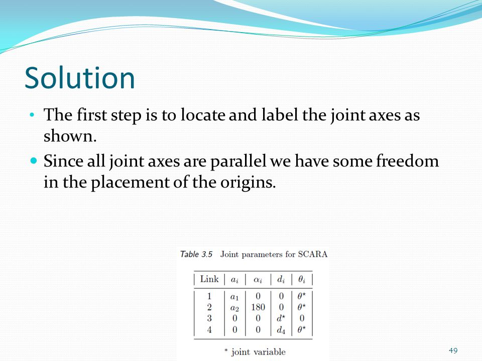 Solution The first step is to locate and label the joint axes as shown. Since all joint axes are parallel we have some freedom in the placement of the