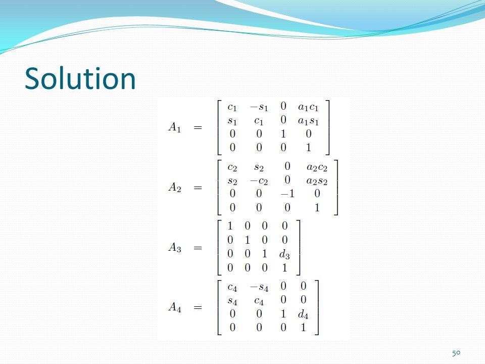 Solution 50