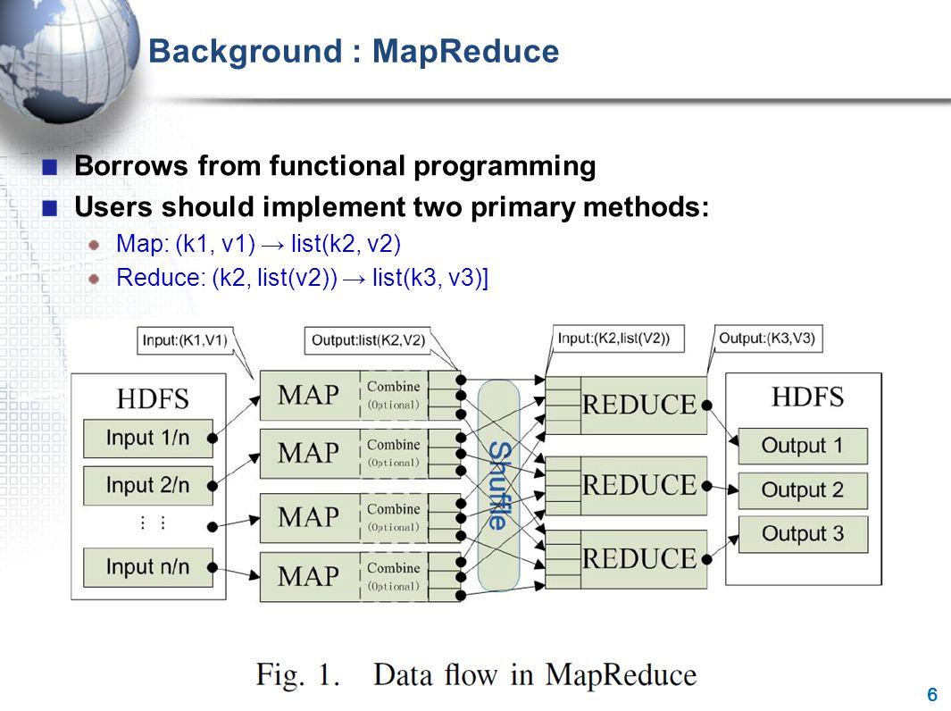 Background : MapReduce Borrows from functional programming Users should implement two primary methods: Map: (k1, v1) → list(k2, v2) Reduce: (k2, list(v2)) → list(k3, v3)] 6