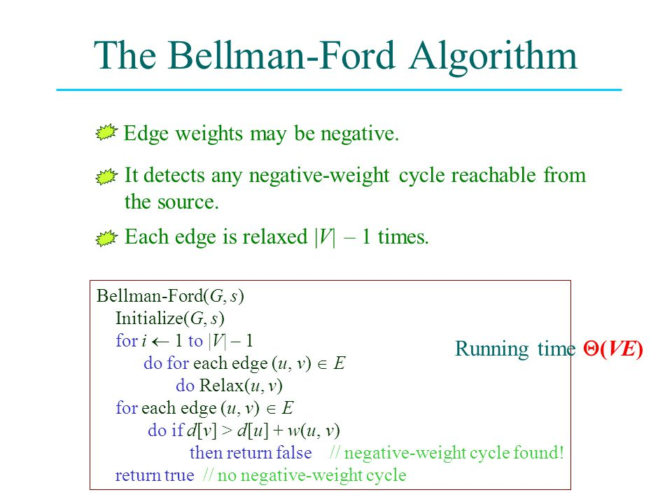 The Bellman-Ford Algorithm Edge weights may be negative. It detects any negative-weight cycle reachable from the source. Each edge is relaxed |V| – 1