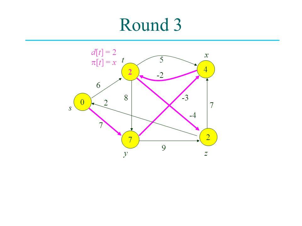 Round 3 0 2 7 4 2 6 8 2 7 -3 -4 7 9 5 -2 s t yz x d[t] = 2  [t] = x