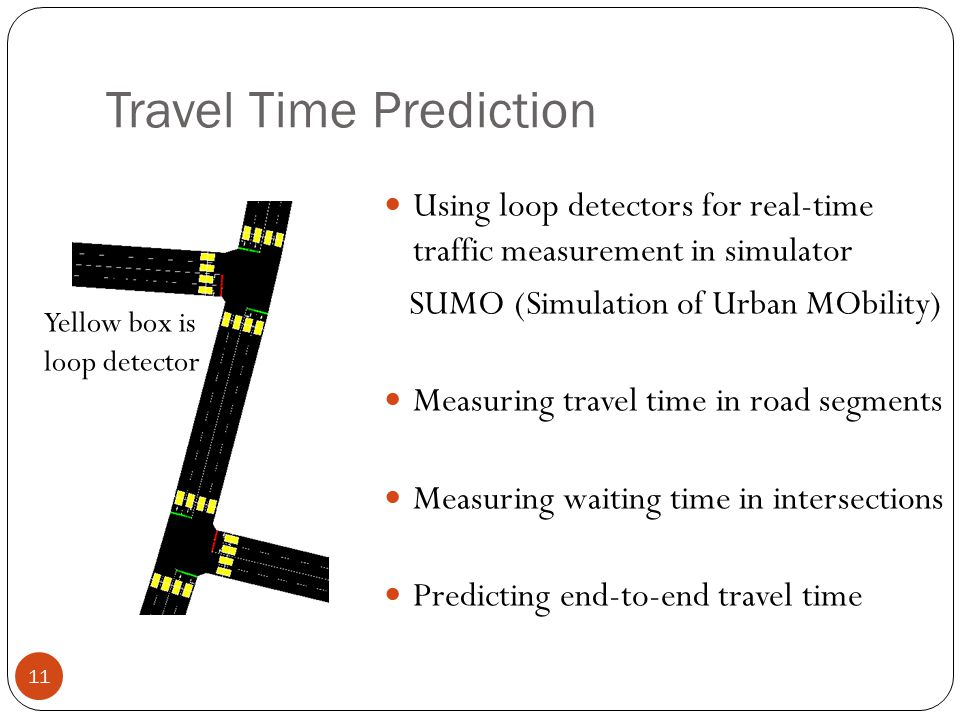 Travel Time Prediction Using loop detectors for real-time traffic measurement in simulator SUMO (Simulation of Urban MObility) Measuring travel time i