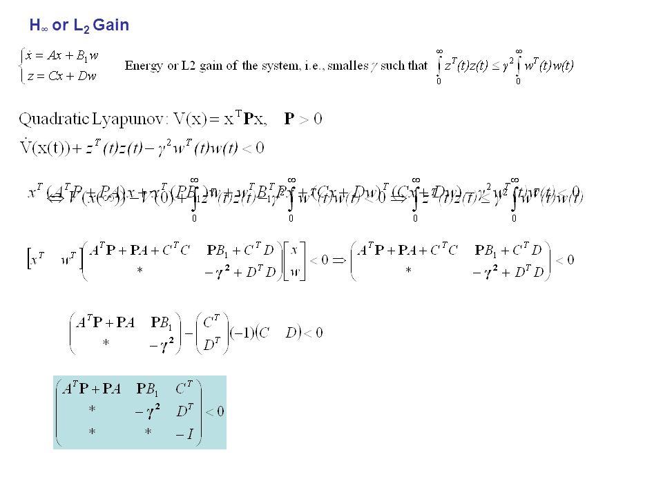 H ∞ or L 2 Gain