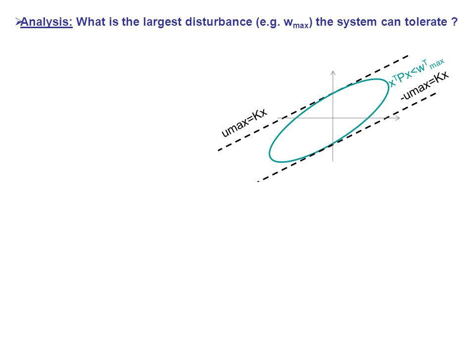 x T Px<w T max  Analysis: What is the largest disturbance (e.g.
