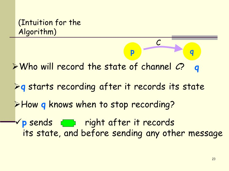  Who will record the state of channel C? q  How q knows when to stop recording? p sends right after it records its state, and before sending any oth